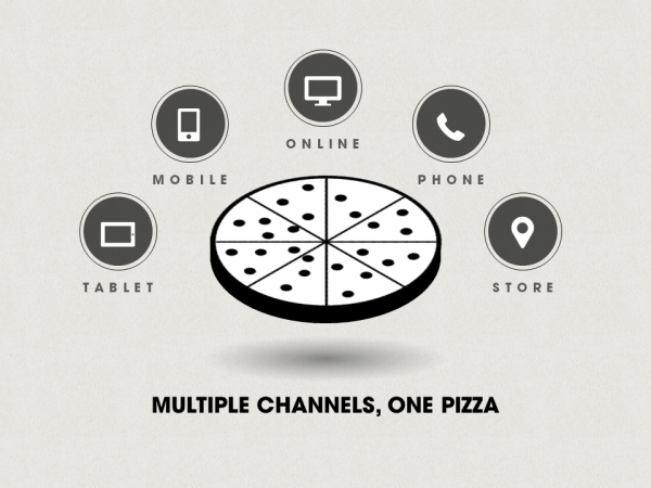 multiple-channels-pizza