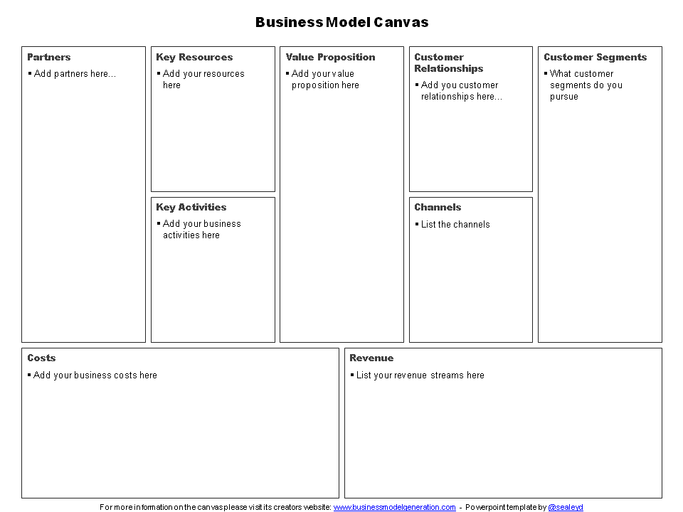 Business Model Canvas and Customer Empathy Map Templates for PowerPoint