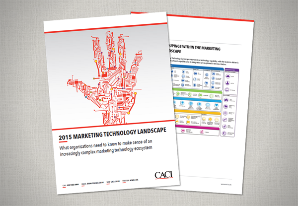 Download: 2015 Marketing Technology Landscape