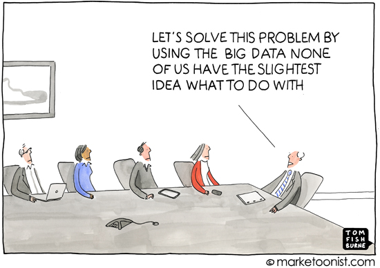 Big Data, where's the value?